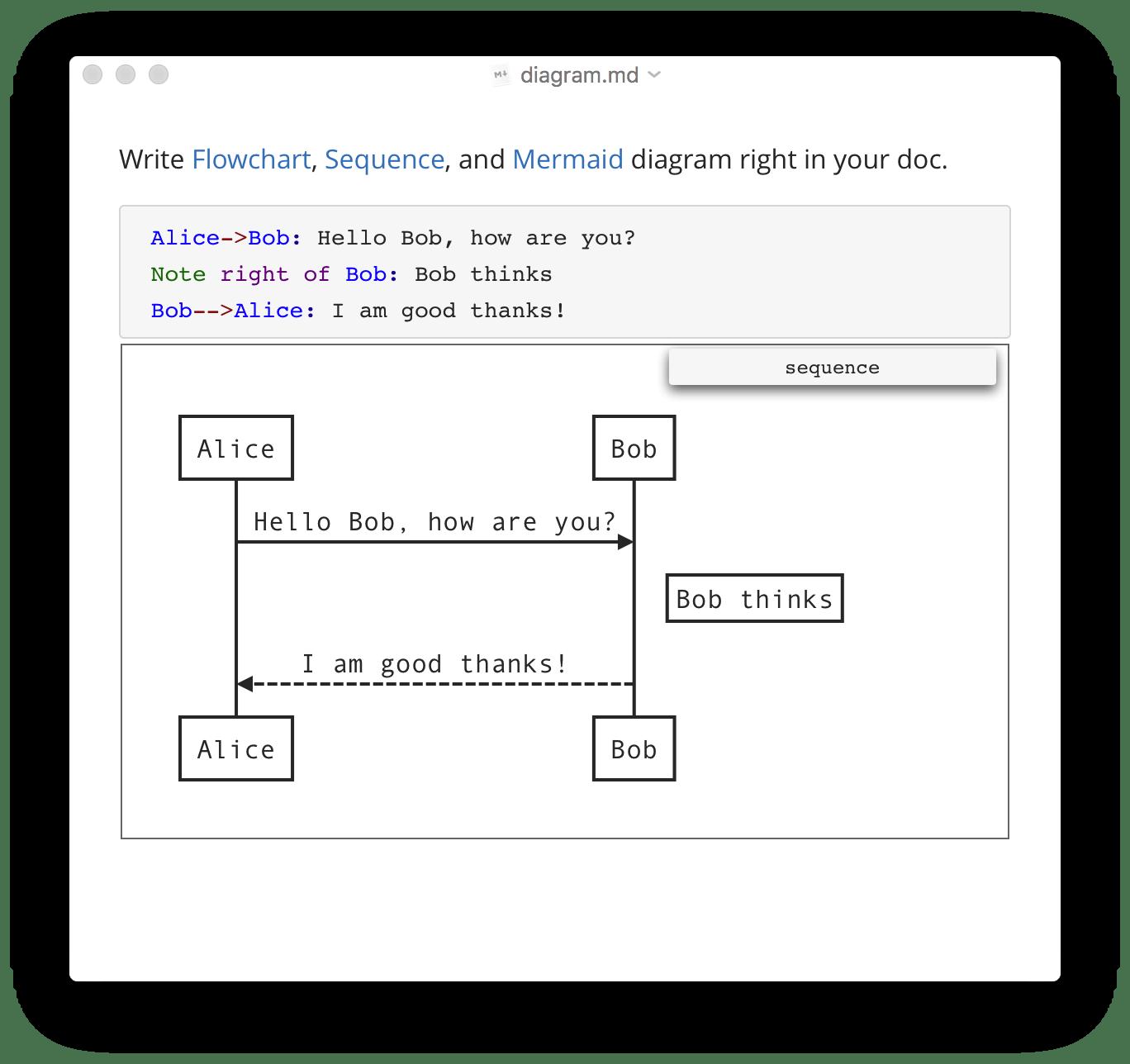 Typora v0.9.96 beta – 高颜值与文艺的结合体
